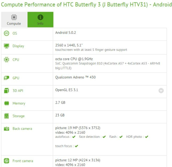 htc butterfly 3 bench